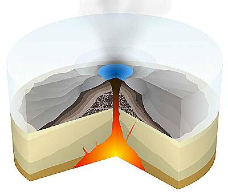 Как образовалась земная кора?